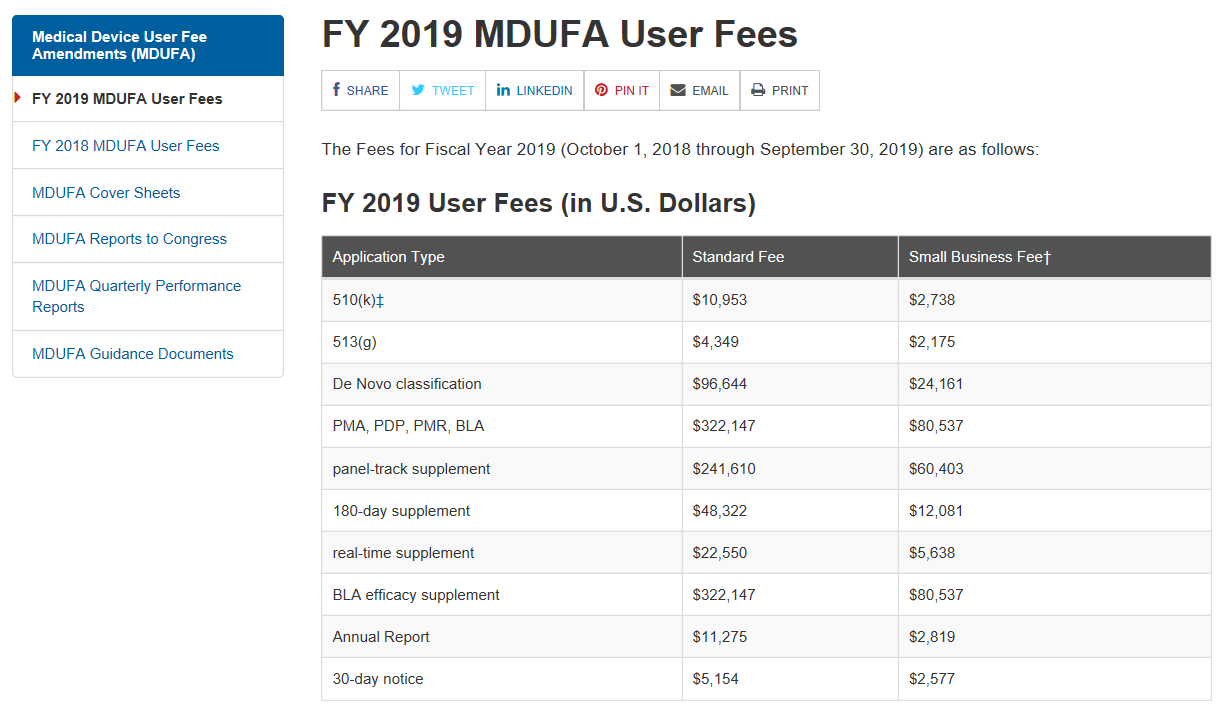 FY 2019 MDUFA User Fees  US FDA Medical Device User Fees Tick Up Slightly for 2019